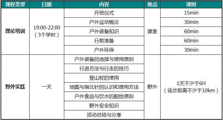 (16)【蓝盾户外培训】第4期山鹰一星户外爱好者培训招生-户外活动图-驼铃网