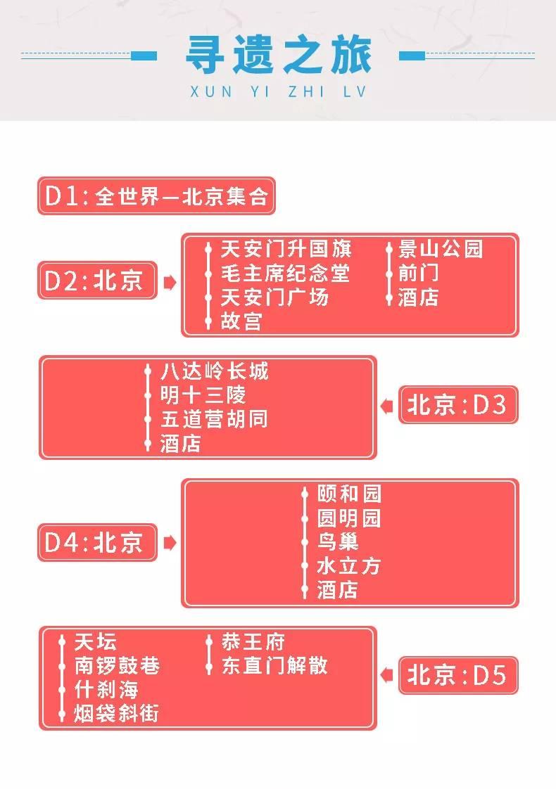(2)文化古都 皇城之都 尽在北京-户外活动图-驼铃网