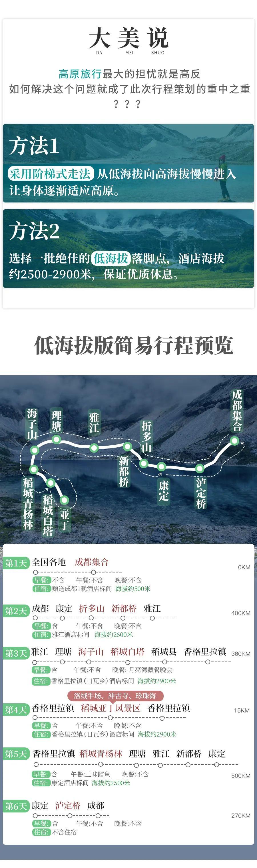 (2)【大美稻亚6日】低海拔版-户外活动图-驼铃网